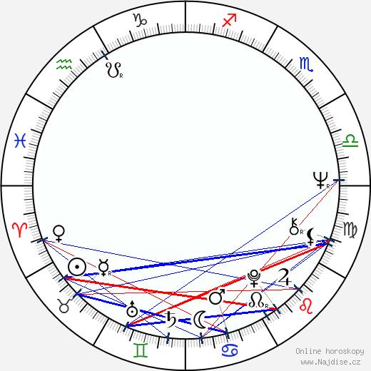 Aarno Raninen wikipedie wiki 2018, 2019 horoskop