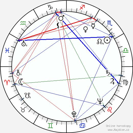 Aarno Walli wikipedie wiki 2018, 2019 horoskop