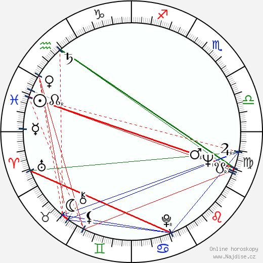Aaro Kurkela wikipedie wiki 2018, 2019 horoskop