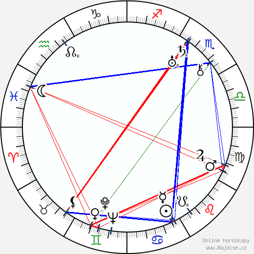 Aaro Pajari wikipedie wiki 2019, 2020 horoskop