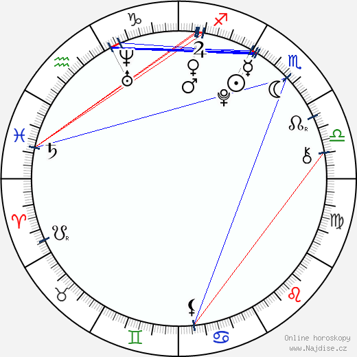 Aaron Altaras wikipedie wiki 2017, 2018 horoskop