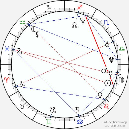 Aaron Barrett wikipedie wiki 2019, 2020 horoskop