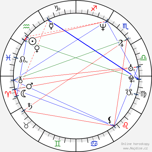 Aaron Brumfield wikipedie wiki 2018, 2019 horoskop
