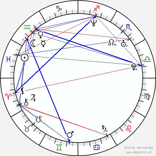 Aaron Cohen wikipedie wiki 2018, 2019 horoskop