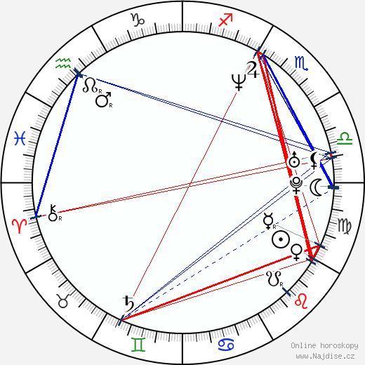 Aaron Douglas wikipedie wiki 2018, 2019 horoskop
