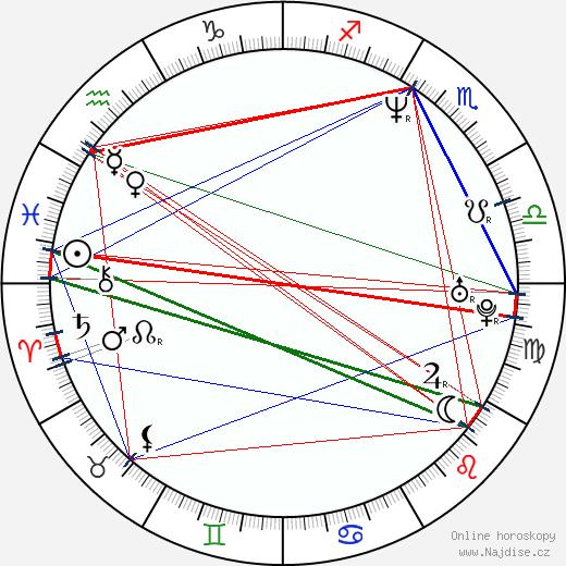 Aaron Eckhart wikipedie wiki 2019, 2020 horoskop
