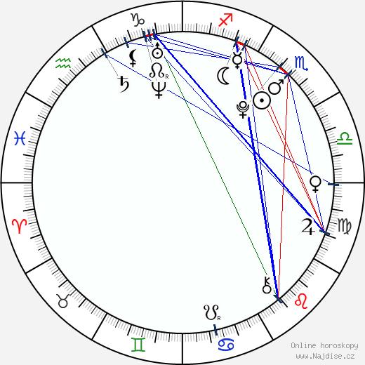 Aaron Fotheringham wikipedie wiki 2018, 2019 horoskop