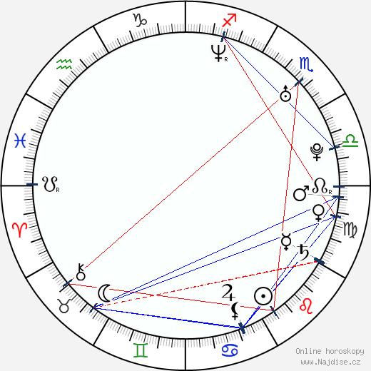 Aaron Houston wikipedie wiki 2018, 2019 horoskop