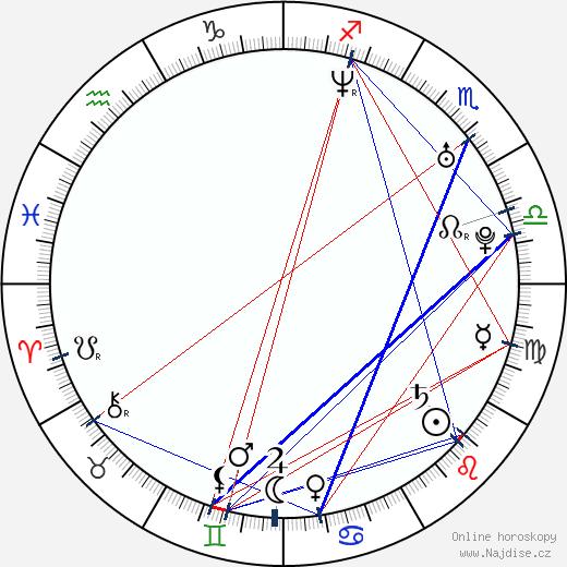 Aaron Kamin wikipedie wiki 2018, 2019 horoskop