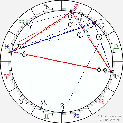 Aaron Kwok wikipedie wiki 2018, 2019 horoskop