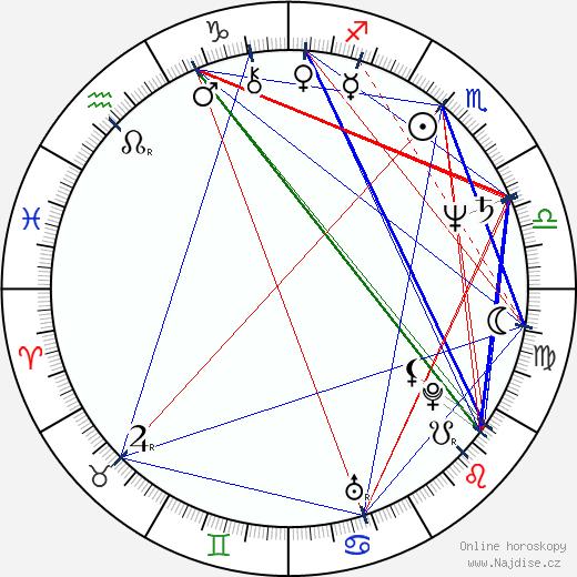 Aaron Lipstadt wikipedie wiki 2018, 2019 horoskop