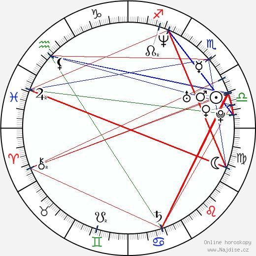 Aaron Lowe wikipedie wiki 2018, 2019 horoskop