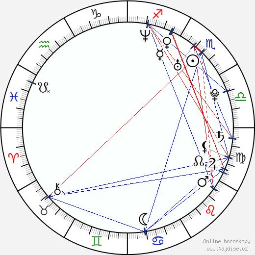 Aaron M. Ross wikipedie wiki 2018, 2019 horoskop