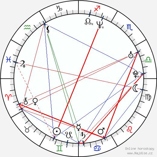 Aaron McGruder wikipedie wiki 2018, 2019 horoskop