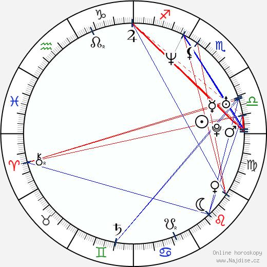 Aaron McKie wikipedie wiki 2018, 2019 horoskop