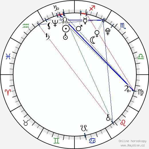 Aaron Murphy wikipedie wiki 2018, 2019 horoskop