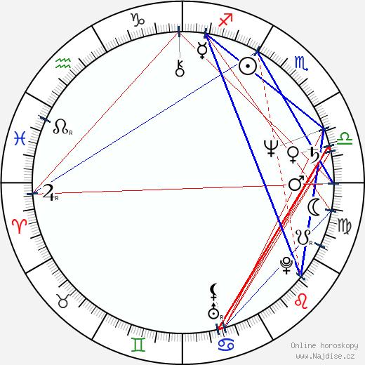 Aaron Norris wikipedie wiki 2018, 2019 horoskop