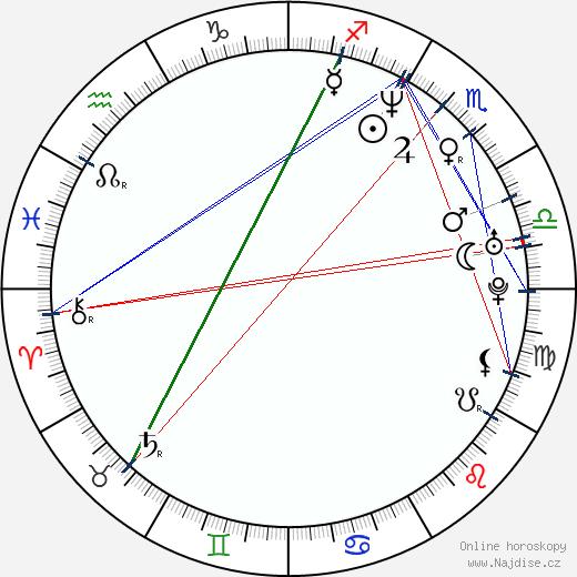 Aaron Pedersen wikipedie wiki 2019, 2020 horoskop