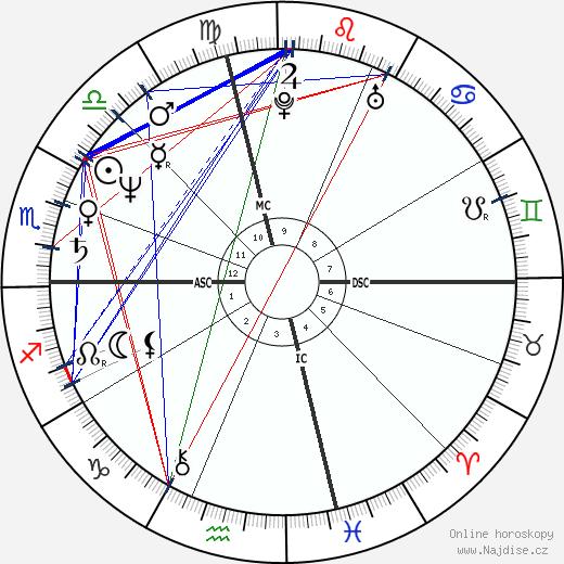 Aaron Pryor wikipedie wiki 2018, 2019 horoskop