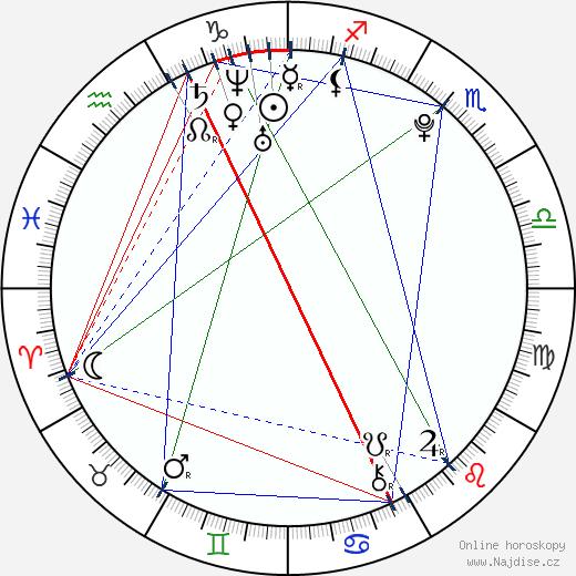 Aaron Ramsey wikipedie wiki 2018, 2019 horoskop