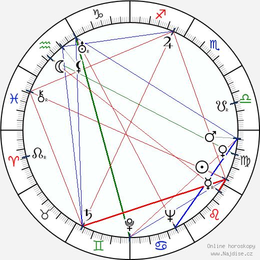 Aaron Rosenberg wikipedie wiki 2018, 2019 horoskop