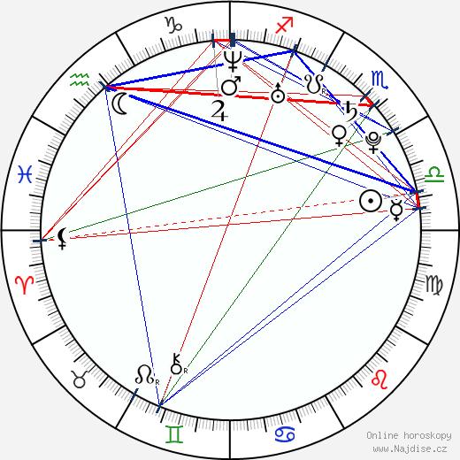 Aaron Schoenke wikipedie wiki 2018, 2019 horoskop