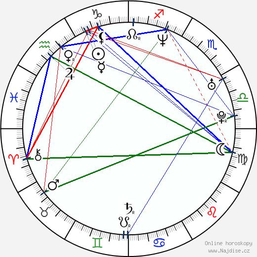 Aaron Seltzer wikipedie wiki 2018, 2019 horoskop