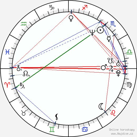 Aaron Stainthorpe wikipedie wiki 2018, 2019 horoskop