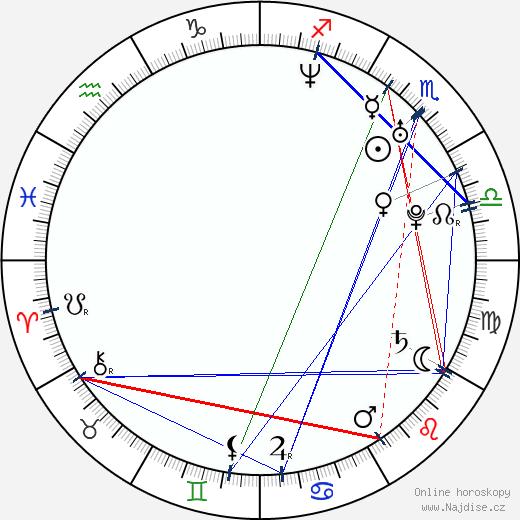 Aaron Turner wikipedie wiki 2018, 2019 horoskop