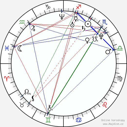 Aaron Yan wikipedie wiki 2017, 2018 horoskop