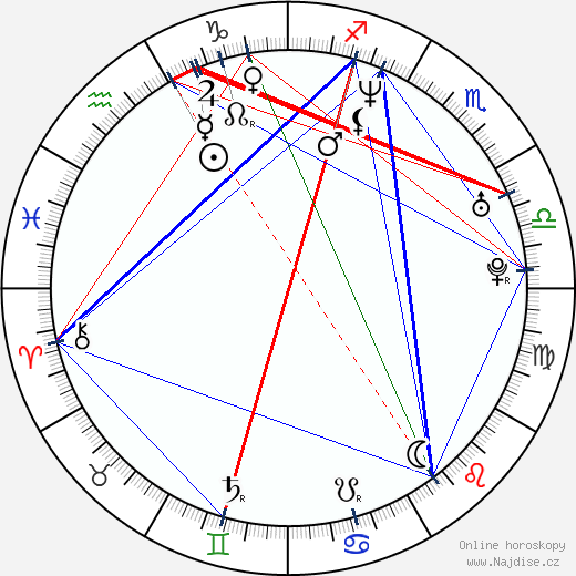 Aaron Yonda wikipedie wiki 2019, 2020 horoskop