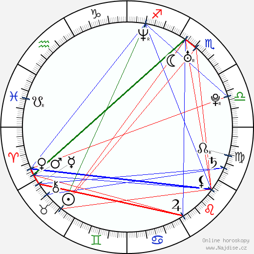 Aaron Yoo wikipedie wiki 2018, 2019 horoskop