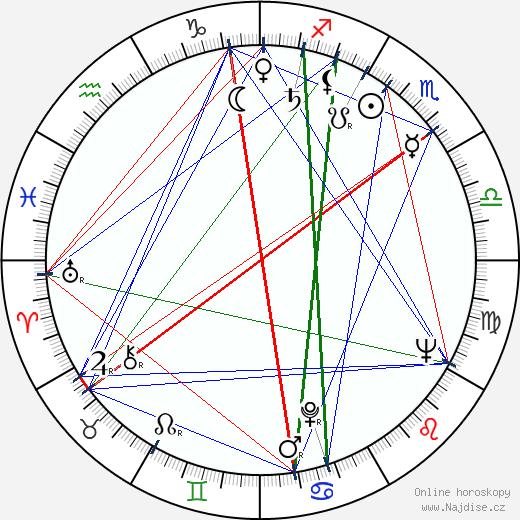 Aarre Hemming wikipedie wiki 2018, 2019 horoskop