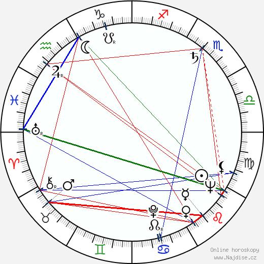 Aarre Nojonen wikipedie wiki 2018, 2019 horoskop