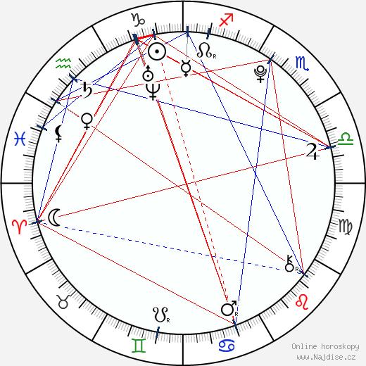 Aaryn Doyle wikipedie wiki 2018, 2019 horoskop