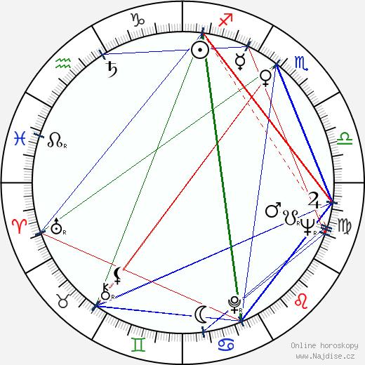 Abbe Lane wikipedie wiki 2019, 2020 horoskop