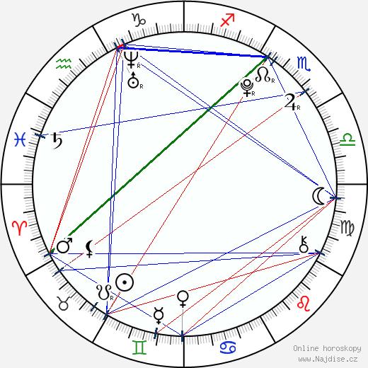 Abbey Hoes wikipedie wiki 2018, 2019 horoskop