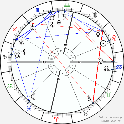 Abbie Cornish wikipedie wiki 2018, 2019 horoskop
