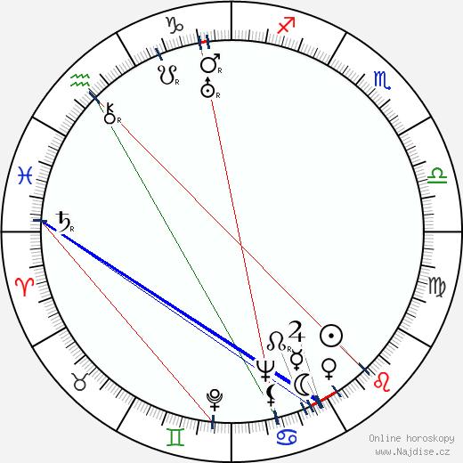 Abby Berlin wikipedie wiki 2018, 2019 horoskop