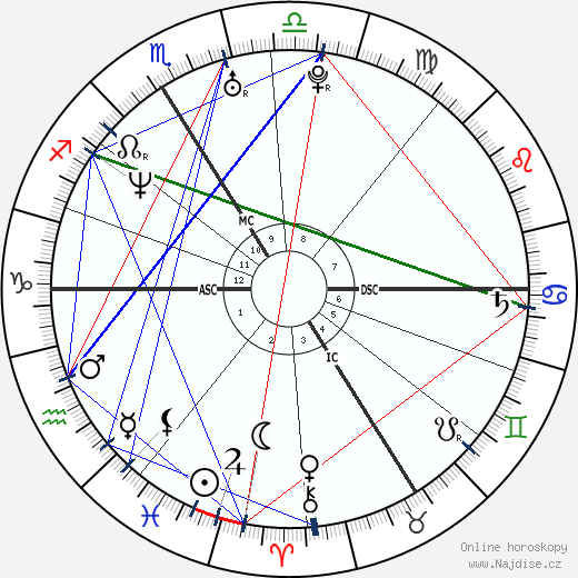 Abd Al Malik wikipedie wiki 2018, 2019 horoskop