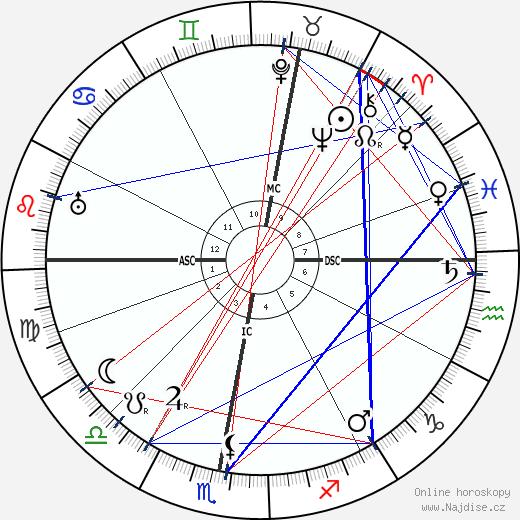 Abd-ru-shin wikipedie wiki 2018, 2019 horoskop