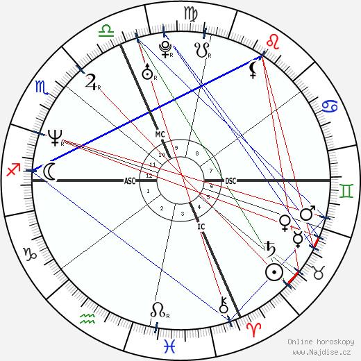 Abdecamai Moussali wikipedie wiki 2018, 2019 horoskop