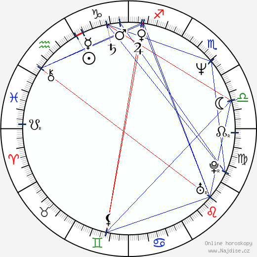 Abdel Qissi wikipedie wiki 2018, 2019 horoskop