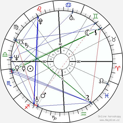 Abdullah Gul wikipedie wiki 2018, 2019 horoskop