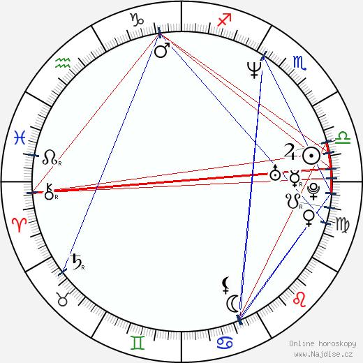 Abraham Benrubi wikipedie wiki 2019, 2020 horoskop