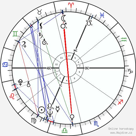 Accardo Salvatore wikipedie wiki 2018, 2019 horoskop
