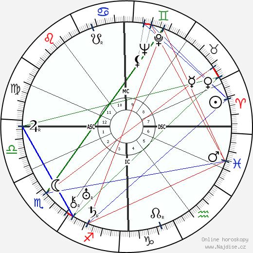 Achille Van Acker wikipedie wiki 2019, 2020 horoskop