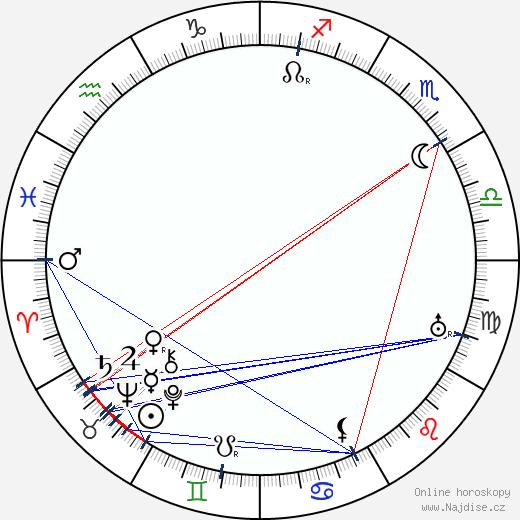 Achmed Abdullah wikipedie wiki 2018, 2019 horoskop