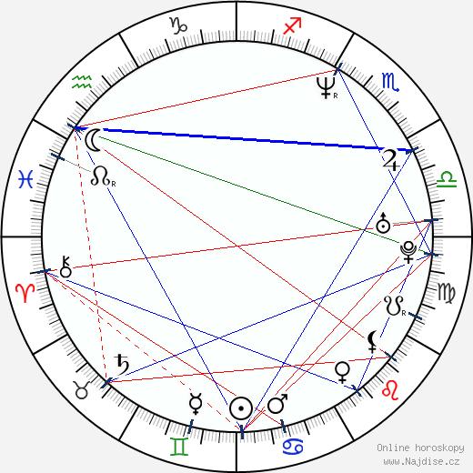 Acie Earl wikipedie wiki 2018, 2019 horoskop