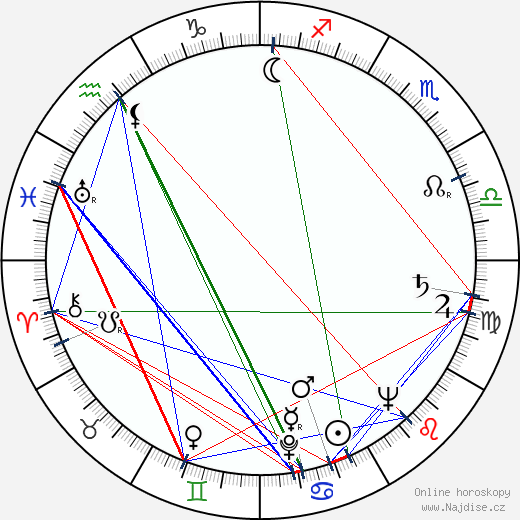 Acquanetta wikipedie wiki 2018, 2019 horoskop